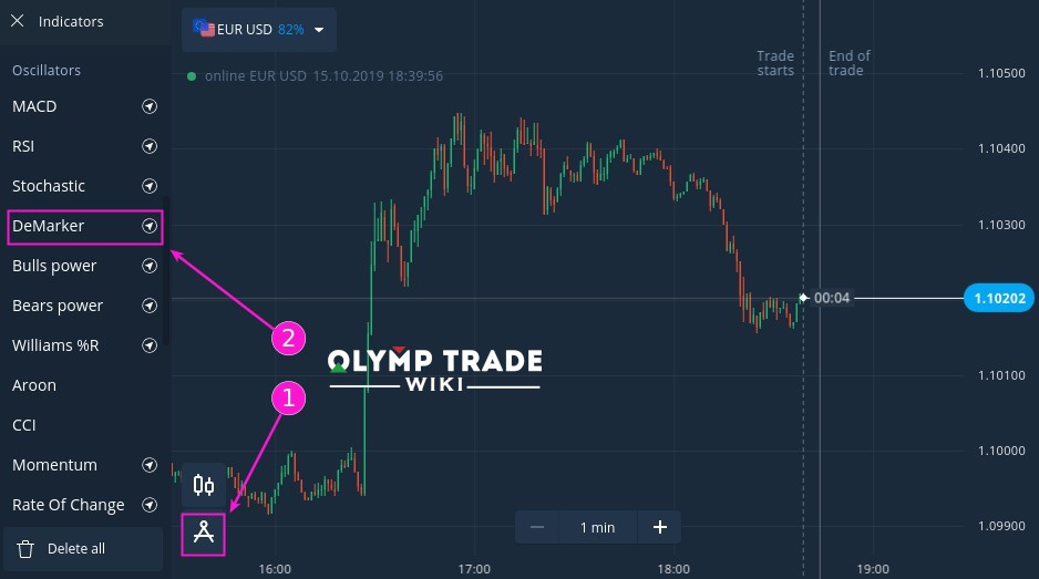 How to attach DeMarker oscillator to the chart on Olymp Trade platform
