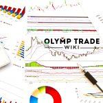creating trading plan