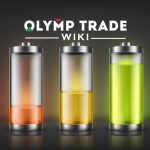 Recovering virtual money at olymp trade